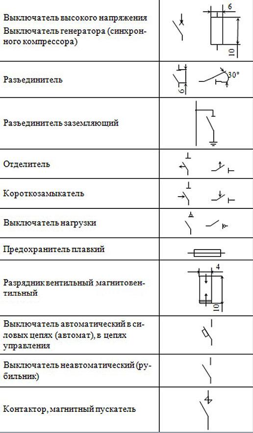 Условные обозначения в электрических схемах автоматический выключатель