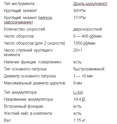 Таблица характеристика дрели