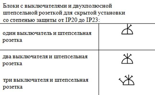 Условное графическое обозначение электрических устройств на схемах