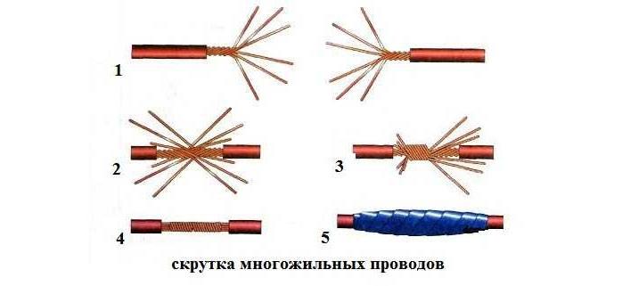 соединение многожильных проводов
