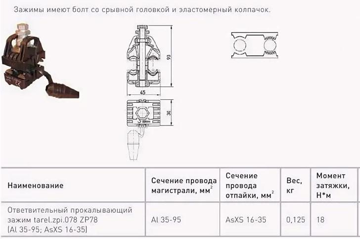 зажим для сип и al-35-96
